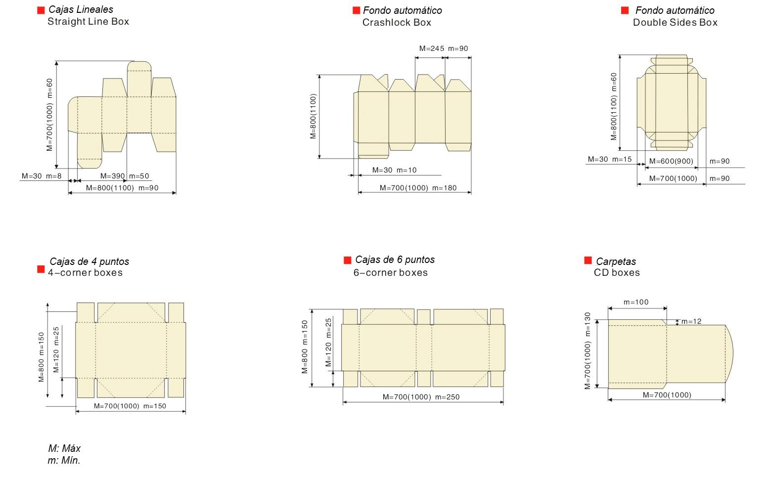 Tipos de cajas vicfold